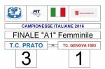 1finale scudetto